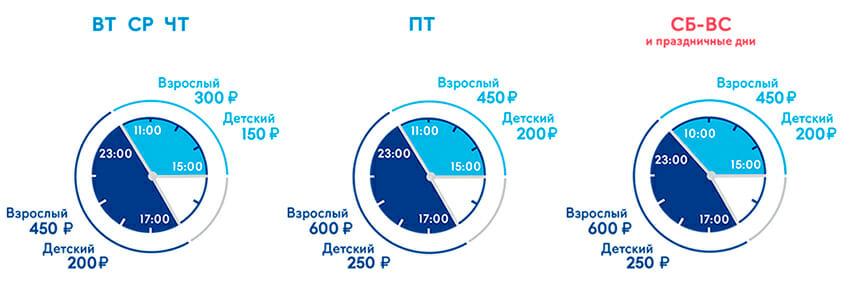 Каток ВДНХ по карте Тройка - стоимость
