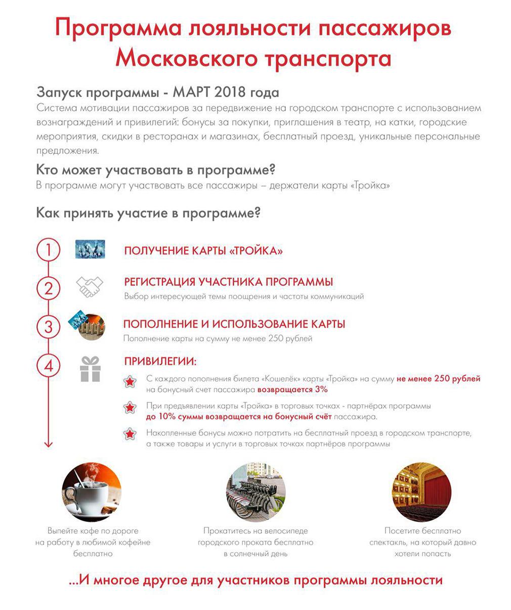Программа лояльности транспортной карты Тройка города Москвы